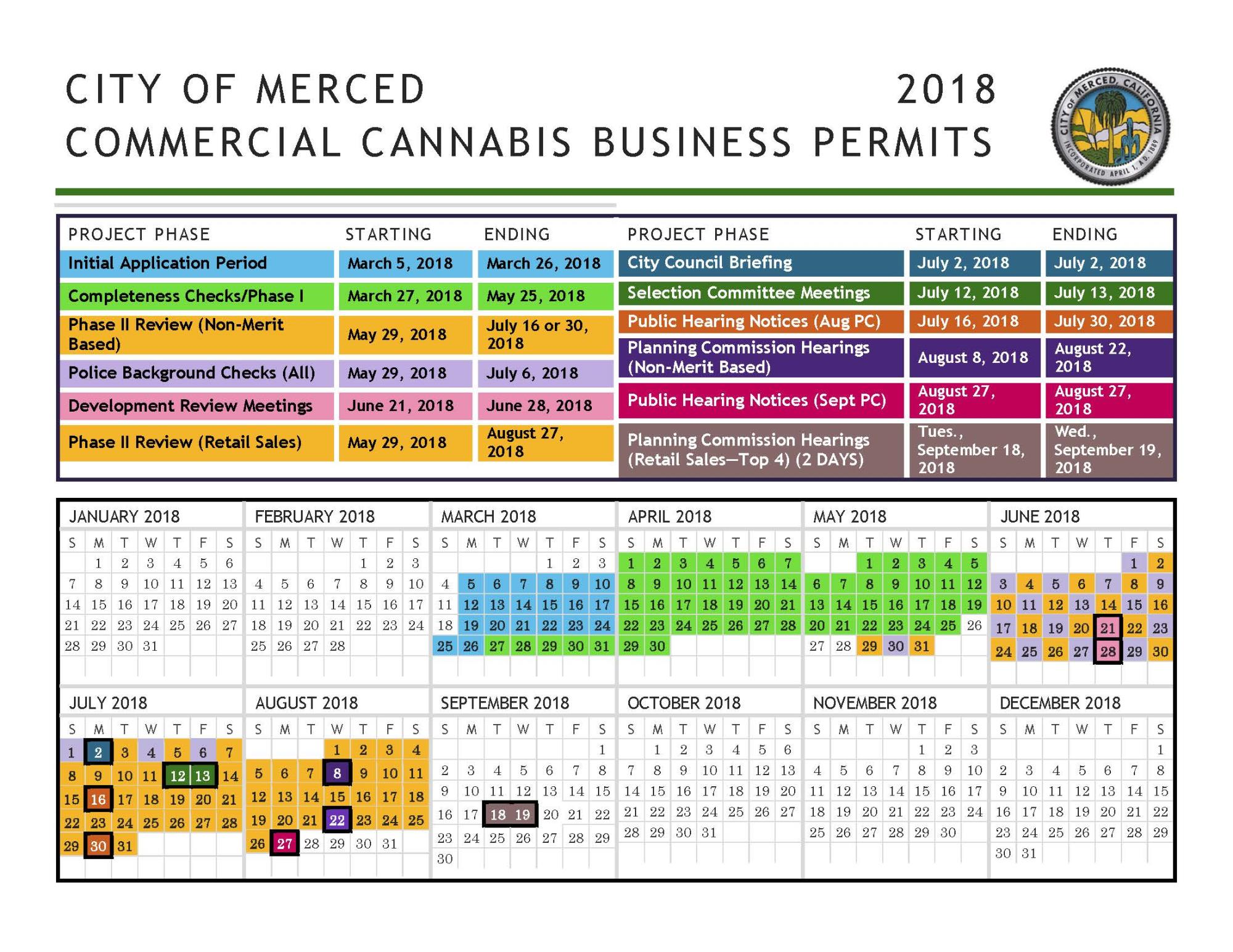 Schedule for Cannabis Applications 2018